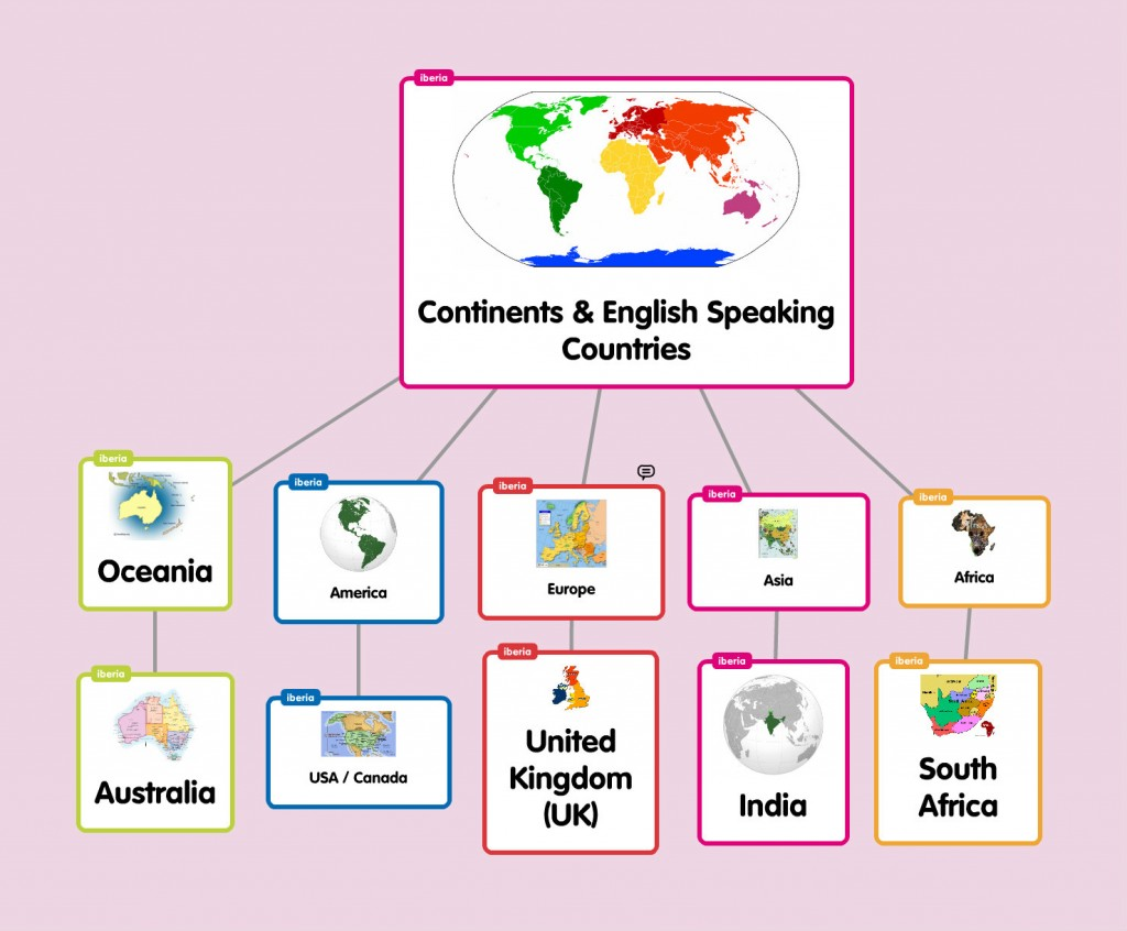 the important steps in determining a program for primary english learning area In the instructional design, the steps are all interrelated with each other it is very important to order the steps in a way that will be logical and in relation with other steps.