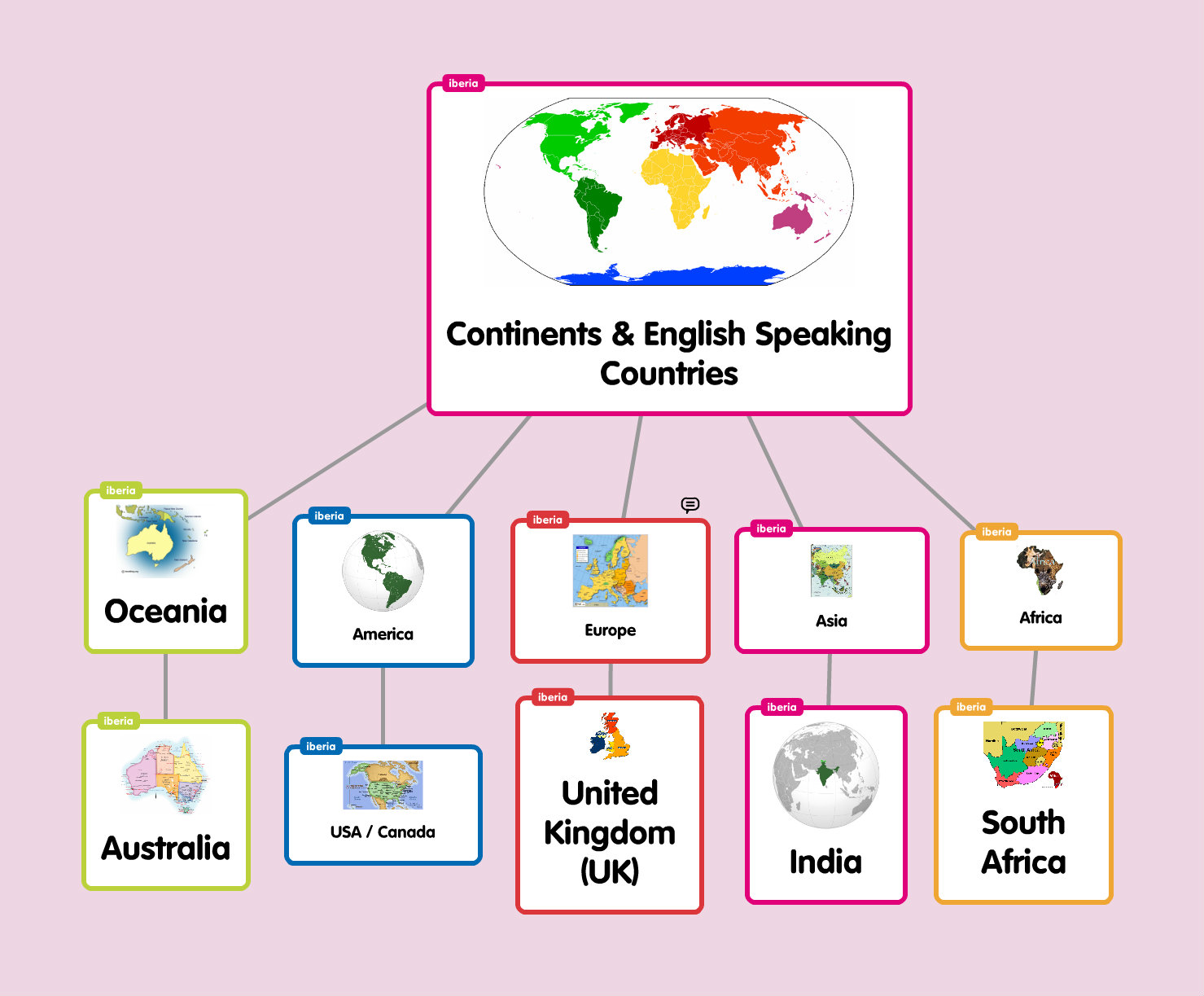 In Argentina, Miss Iberia Denegri uses Popplet with her 2nd and 3rd ...