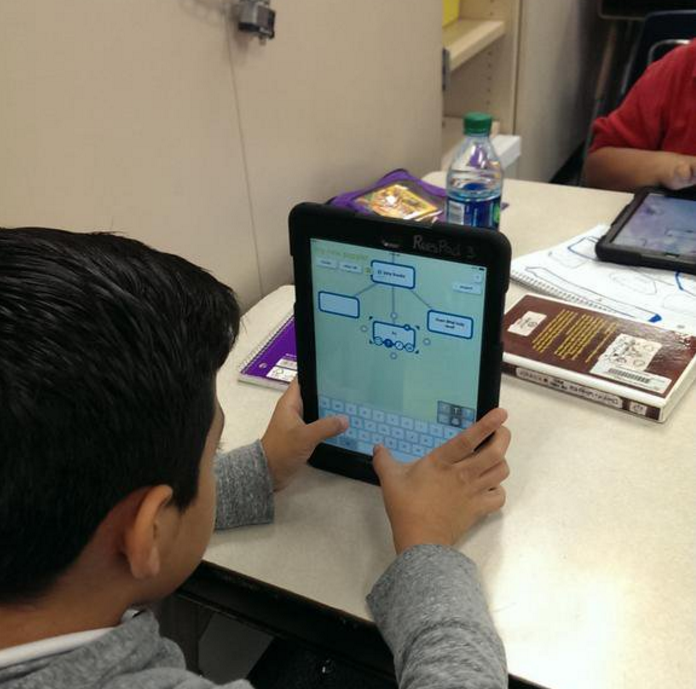 Students using Popplet to organize their writing.